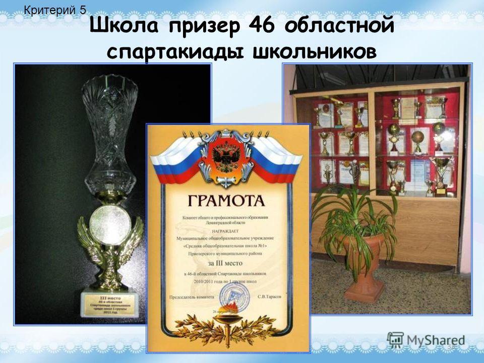 Школа призер 46 областной спартакиады школьников 33 Критерий 5
