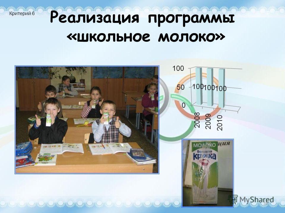 Реализация программы «школьное молоко» Критерий 6 35