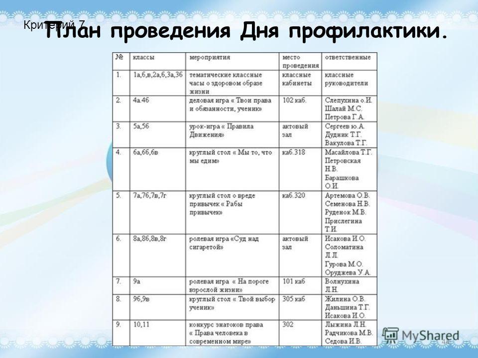 План проведения Дня профилактики. 44 Критерий 7
