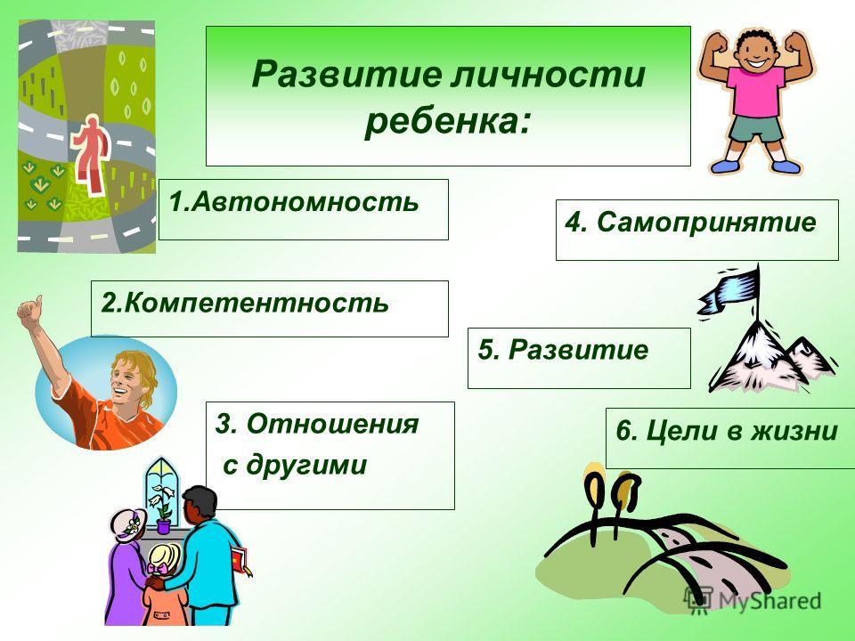 Развитие личности ребенка: 1.Автономность 2.Компетентность 3. Отношения с другими 5. Развитие 4. Самопринятие 6. Цели в жизни