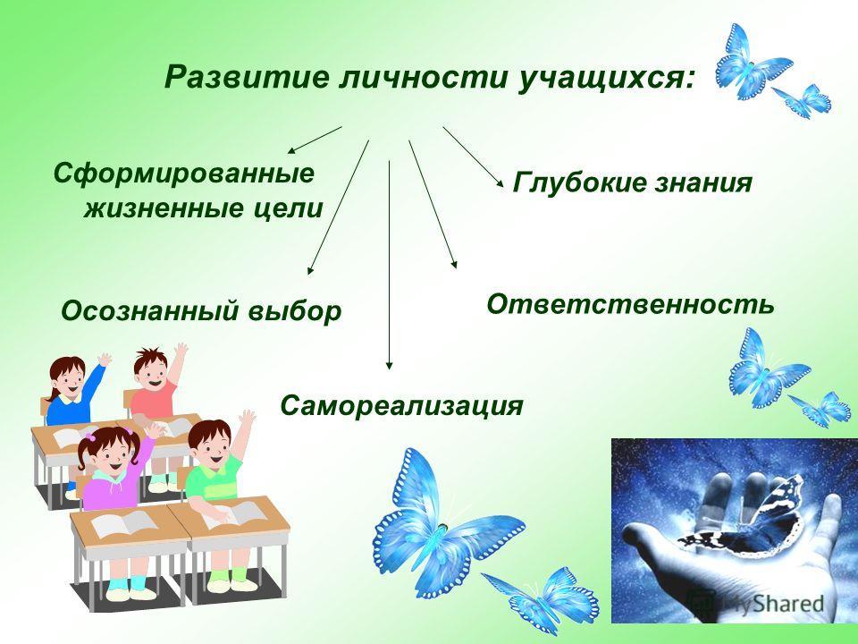 Развитие личности учащихся: Сформированные жизненные цели Глубокие знания Осознанный выбор Ответственность Самореализация