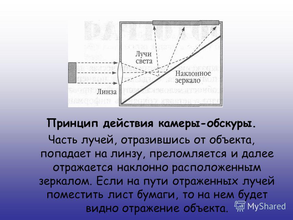 Принцип действия камеры-обскуры. Часть лучей, отразившись от объекта, попадает на линзу, преломляется и далее отражается наклонно расположенным зеркалом. Если на пути отраженных лучей поместить лист бумаги, то на нем будет видно отражение объекта.