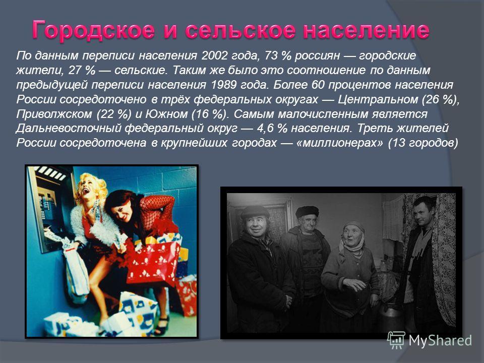 По данным переписи населения 2002 года, 73 % россиян городские жители, 27 % сельские. Таким же было это соотношение по данным предыдущей переписи населения 1989 года. Более 60 процентов населения России сосредоточено в трёх федеральных округах Центра