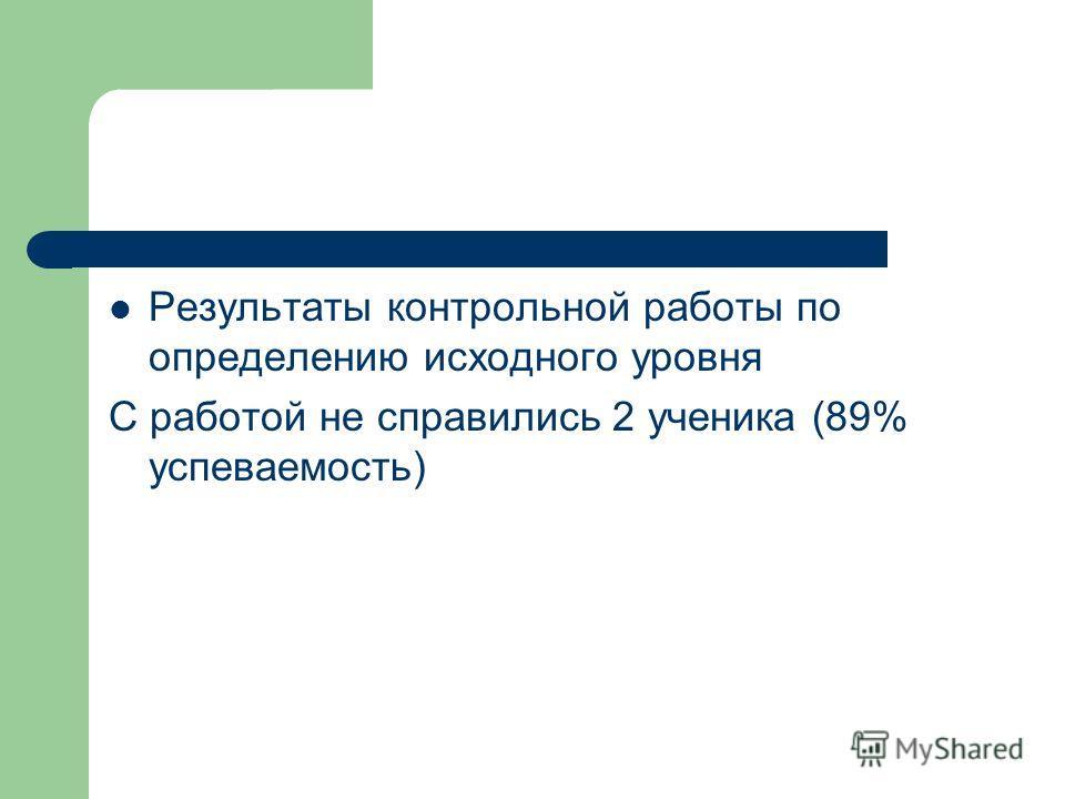 Результаты контрольной работы по определению исходного уровня С работой не справились 2 ученика (89% успеваемость)