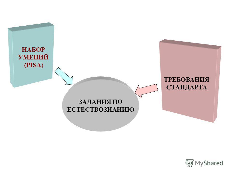 Международная программа pisa 2000 примеры заданий по математике