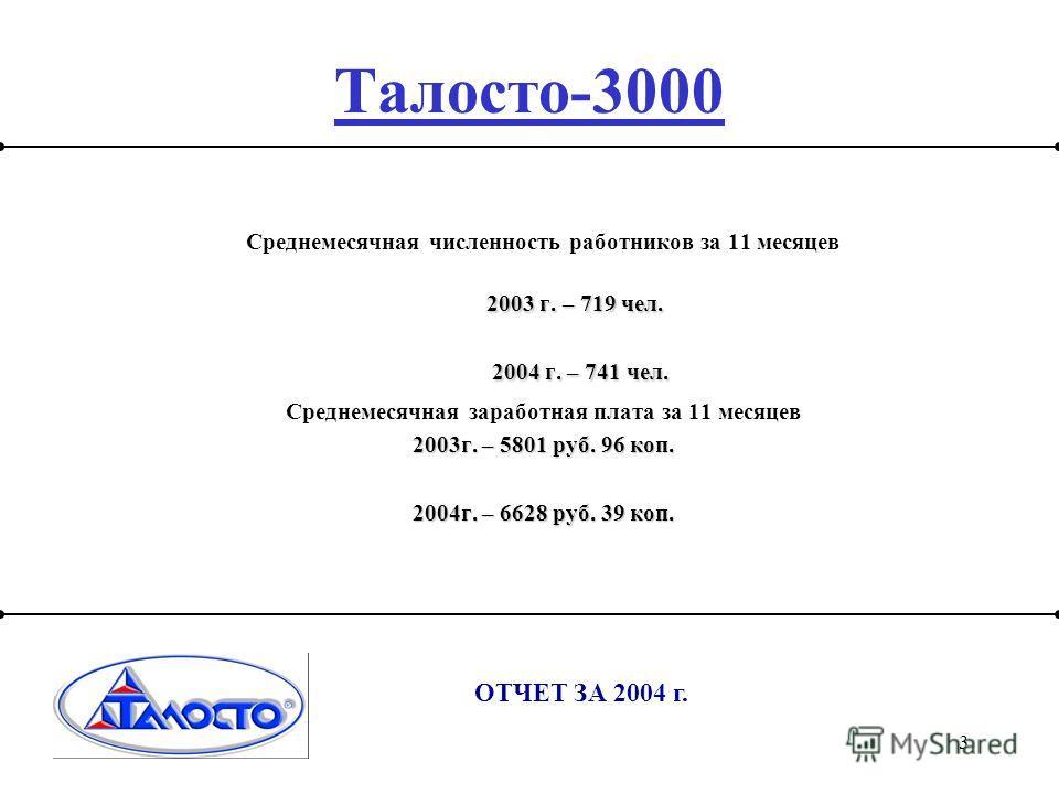 3 Талосто-3000 Среднемесячная численность работников за 11 месяцев 2003 г. – 719 чел. 2004 г. – 741 чел. 2004 г. – 741 чел. Среднемесячная заработная плата за 11 месяцев 2003г. – 5801 руб. 96 коп. 2004г. – 6628 руб. 39 коп. ОТЧЕТ ЗА 2004 г.