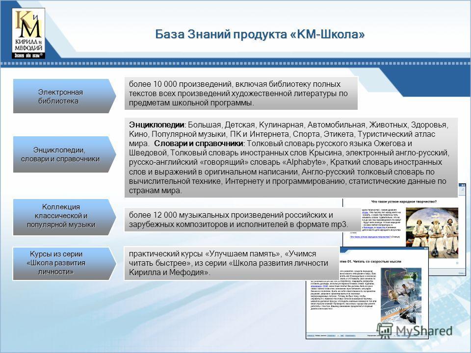 более 10 000 произведений, включая библиотеку полных текстов всех произведений художественной литературы по предметам школьной программы. более 12 000 музыкальных произведений российских и зарубежных композиторов и исполнителей в формате mp3. by Bori