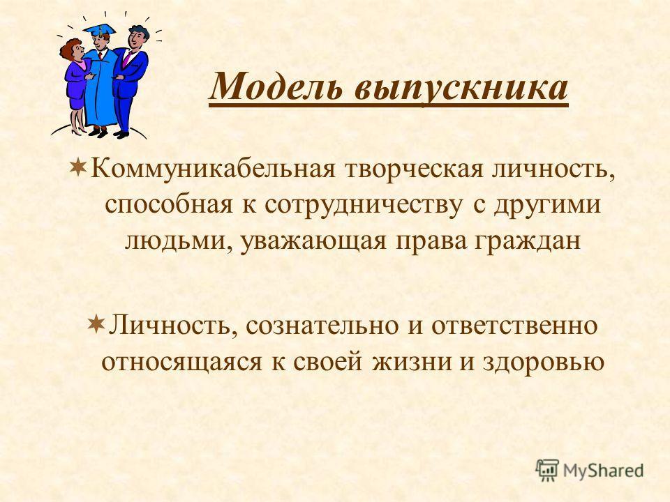 Модель выпускника Коммуникабельная творческая личность, способная к сотрудничеству с другими людьми, уважающая права граждан Личность, сознательно и ответственно относящаяся к своей жизни и здоровью