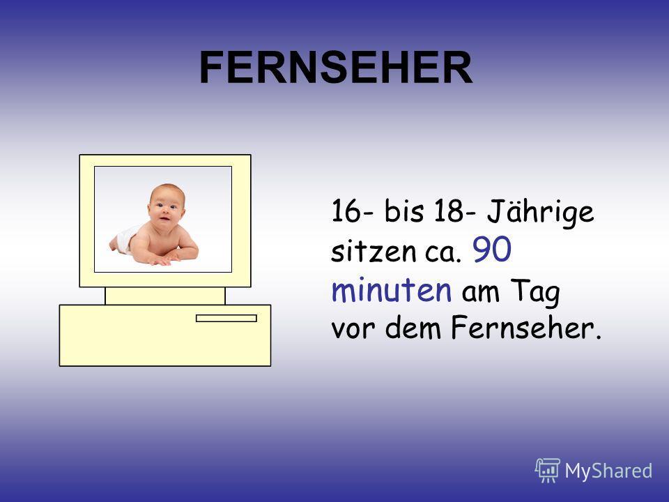 16- bis 18- Jährige sitzen ca. 90 minuten am Tag vor dem Fernseher. FERNSEHER