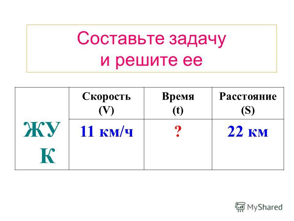 Составьте задачу и решите ее ЖУ К Скорость (V) Время (t) Расстояние (S) 11 км/ч?22 км