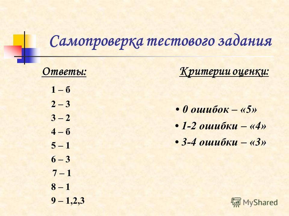 Самопроверка тестового задания Ответы: 1 – б 2 – 3 3 – 2 4 – б 5 – 1 6 – 3 7 – 1 8 – 1 9 – 1,2,3 Критерии оценки: 0 ошибок – «5» 1-2 ошибки – «4» 3-4 ошибки – «3»