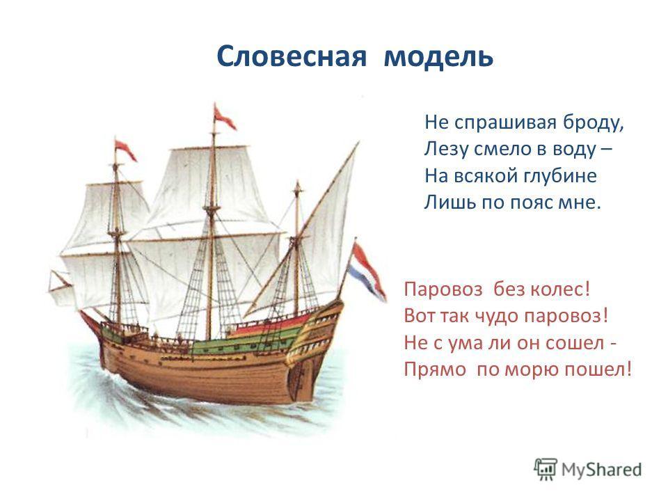 Словесная модель Не спрашивая броду, Лезу смело в воду – На всякой глубине Лишь по пояс мне. Паровоз без колес! Вот так чудо паровоз! Не с ума ли он сошел - Прямо по морю пошел!