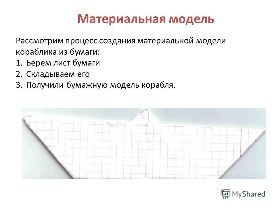 Материальная модель Рассмотрим процесс создания материальной модели кораблика из бумаги: 1.Берем лист бумаги 2.Складываем его 3.Получили бумажную модель корабля.