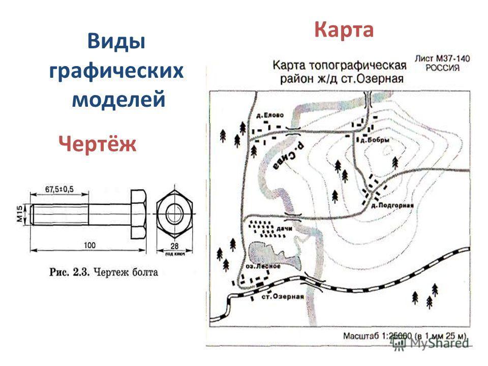 Виды графических моделей Чертёж Карта