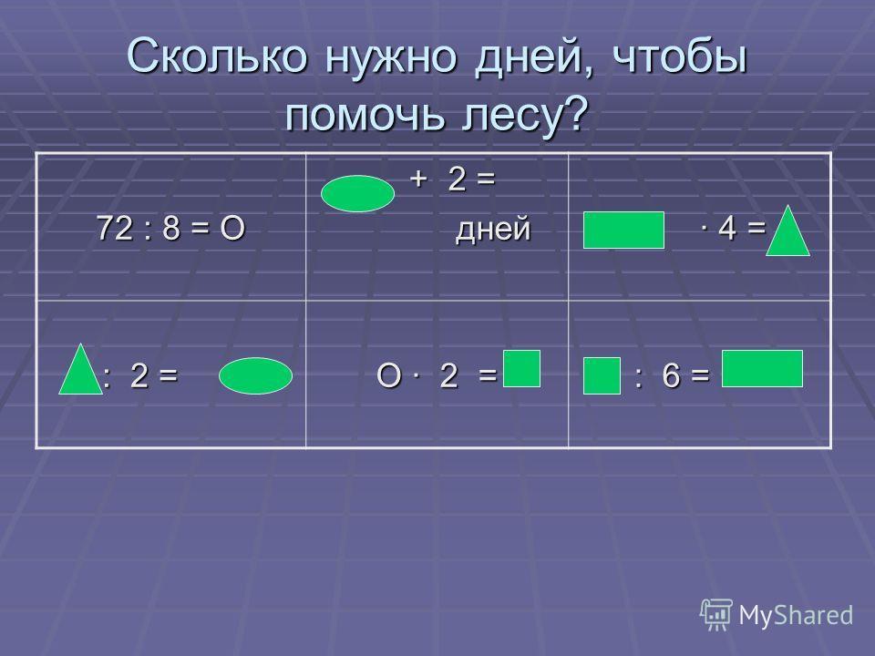Сколько нужно дней, чтобы помочь лесу? 72 : 8 = O + 2 = + 2 = дней дней · 4 = · 4 = : 2 = : 2 = O · 2 = : 6 = : 6 =