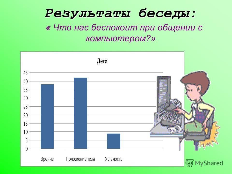 Результаты беседы: « Что нас беспокоит при общении с компьютером?»