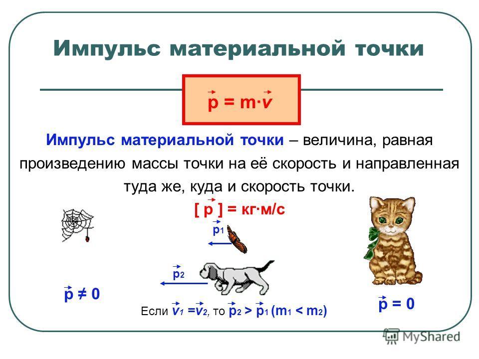 Импульс материальной точки р = m·v Импульс материальной точки – величина, равная произведению массы точки на её скорость и направленная туда же, куда и скорость точки. [ p ] = кг·м/с р 0 р = 0 р1р1 р2р2 Если v 1 =v 2, то р 2 > р 1 (m 1 < m 2 )