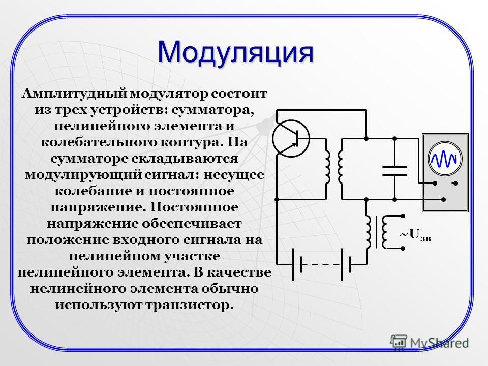 Модуляция Амплитудный модулятор состоит из трех устройств: сумматора, нелинейного элемента и колебательного контура. На сумматоре складываются модулирующий сигнал: несущее колебание и постоянное напряжение. Постоянное напряжение обеспечивает положени