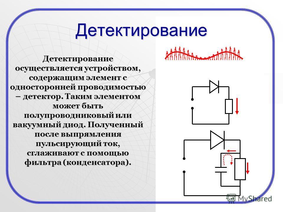 Детектирование осуществляется устройством, содержащим элемент с односторонней проводимостью – детектор. Таким элементом может быть полупроводниковый или вакуумный диод. Полученный после выпрямления пульсирующий ток, сглаживают с помощью фильтра (конд