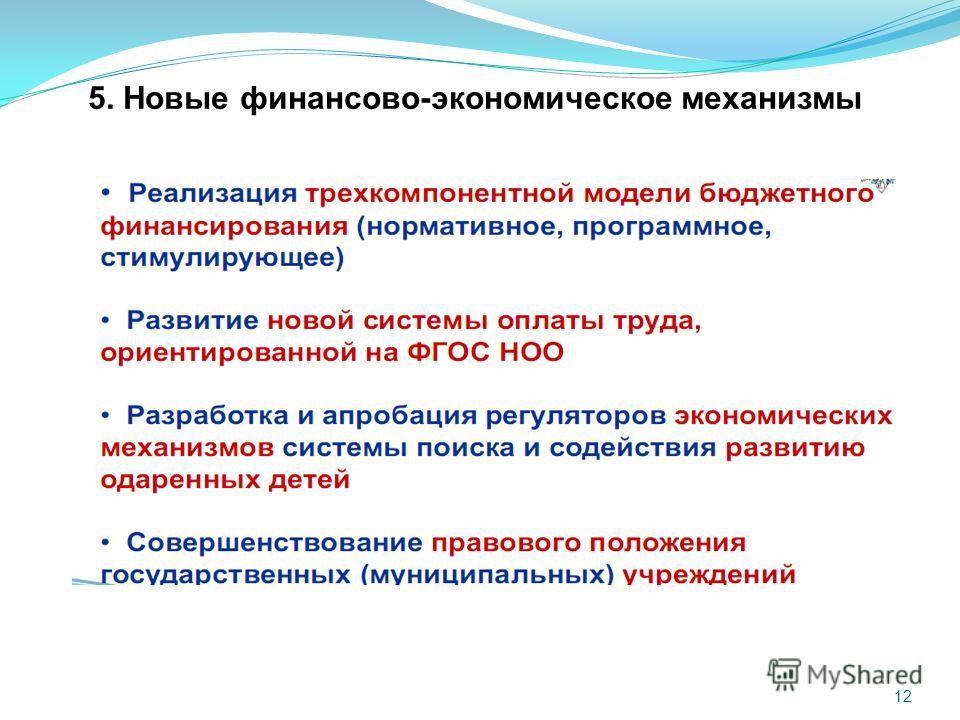 5. Новые финансово-экономическое механизмы 12