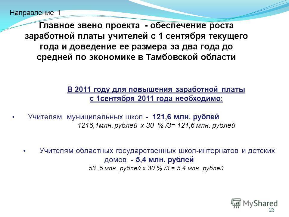Главное звено проекта - обеспечение роста заработной платы учителей с 1 сентября текущего года и доведение ее размера за два года до средней по экономике в Тамбовской области В 2011 году для повышения заработной платы с 1сентября 2011 года необходимо