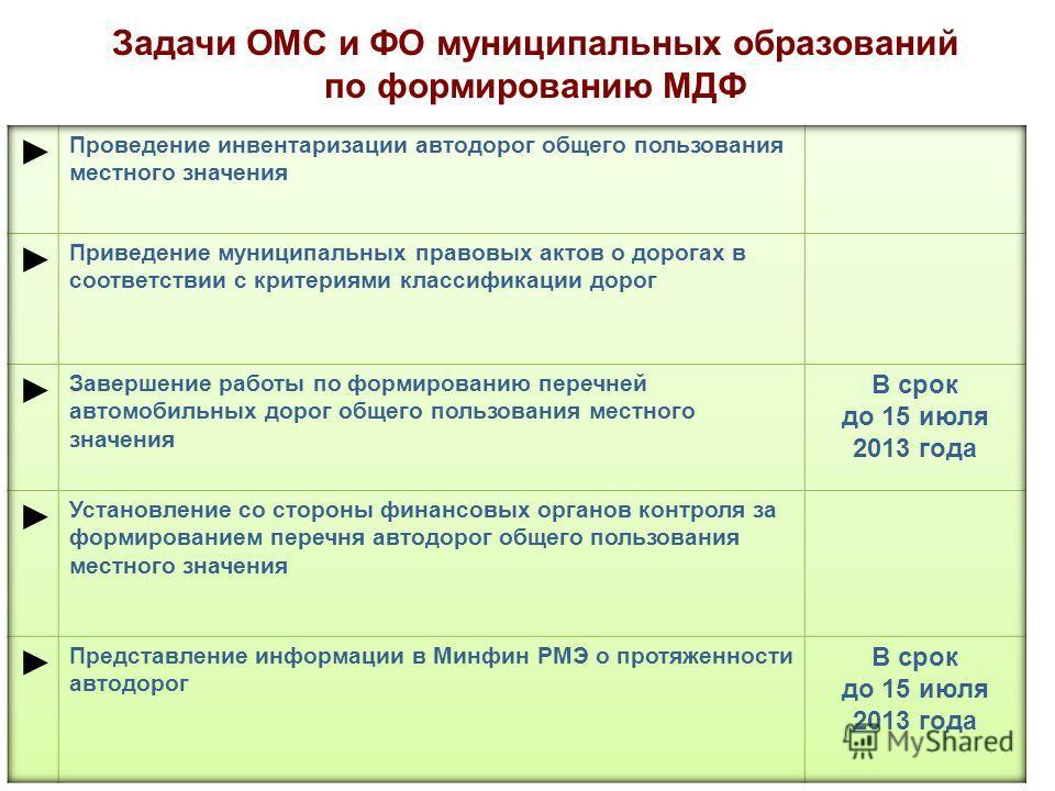 Задачи ОМС и ФО муниципальных образований по формированию МДФ