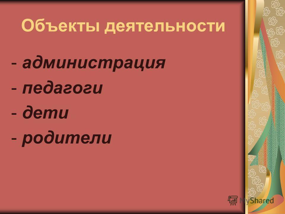 Объекты деятельности -администрация -педагоги -дети -родители