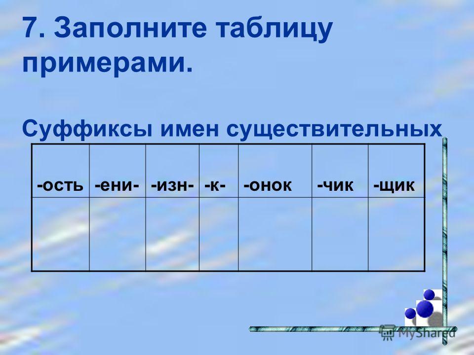 7. Заполните таблицу примерами. Суффиксы имен существительных -ость-ени--изн--к--онок-чик-щик