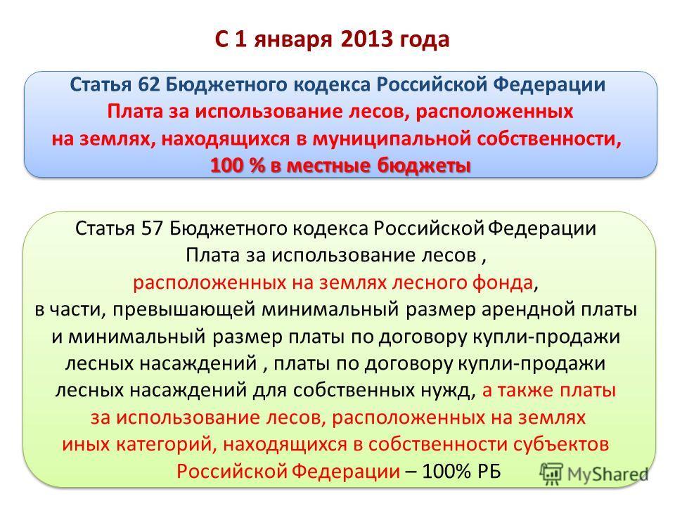 С 1 января 2013 года Статья 62 Бюджетного кодекса Российской Федерации Плата за использование лесов, расположенных на землях, находящихся в муниципальной собственности, 100 % в местные бюджеты Статья 62 Бюджетного кодекса Российской Федерации Плата з