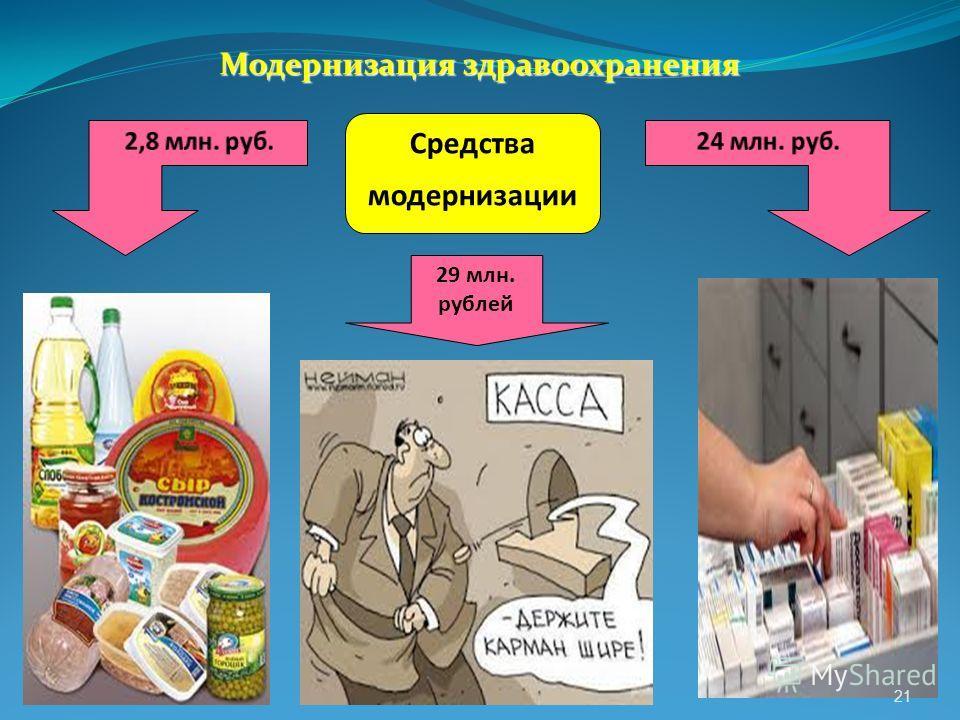 Модернизация здравоохранения Средства модернизации 29 млн. рублей 21