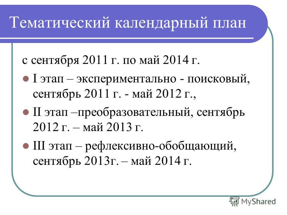 Тематический календарный план с сентября 2011 г. по май 2014 г. I этап – экспериментально - поисковый, сентябрь 2011 г. - май 2012 г., II этап –преобразовательный, сентябрь 2012 г. – май 2013 г. III этап – рефлексивно-обобщающий, сентябрь 2013г. – ма