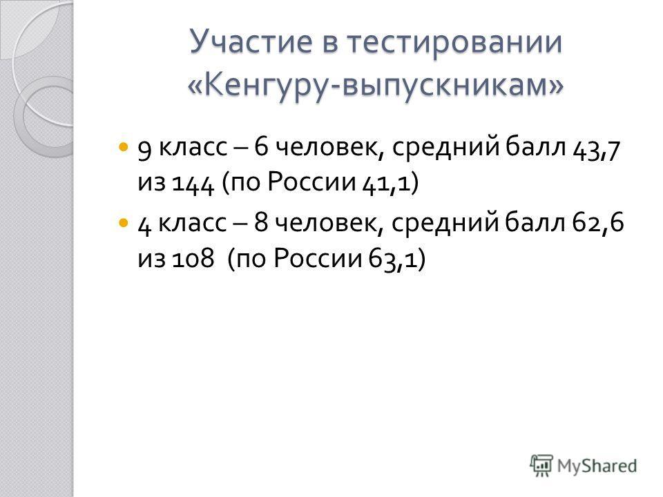 Участие в тестировании « Кенгуру - выпускникам » 9 класс – 6 человек, средний балл 43,7 из 144 ( по России 41,1) 4 класс – 8 человек, средний балл 62,6 из 108 ( по России 63,1)