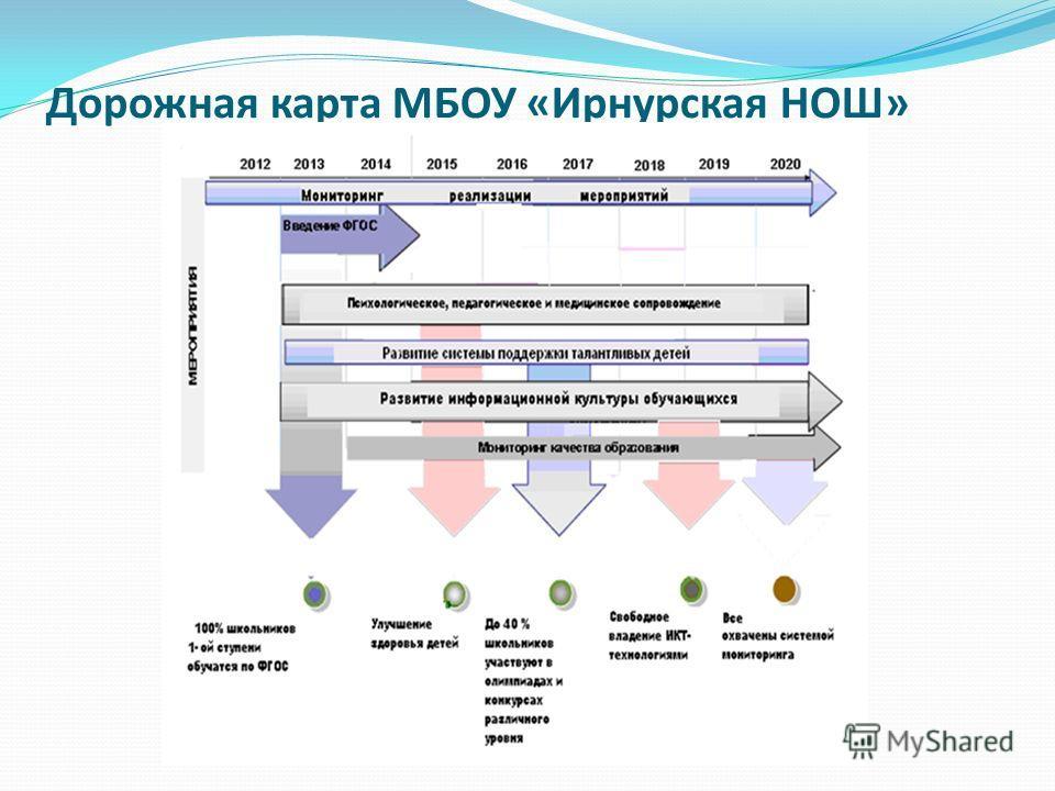 Дорожная карта МБОУ «Ирнурская НОШ»