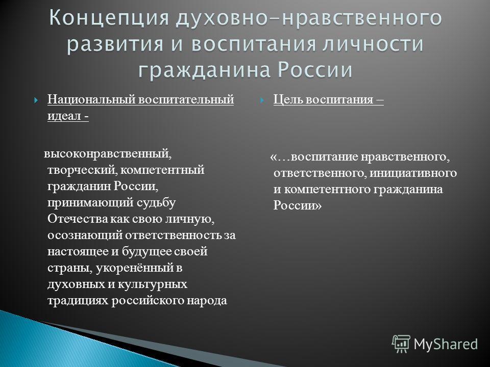 Национальный воспитательный идеал - высоконравственный, творческий, компетентный гражданин России, принимающий судьбу Отечества как свою личную, осознающий ответственность за настоящее и будущее своей страны, укоренённый в духовных и культурных тради