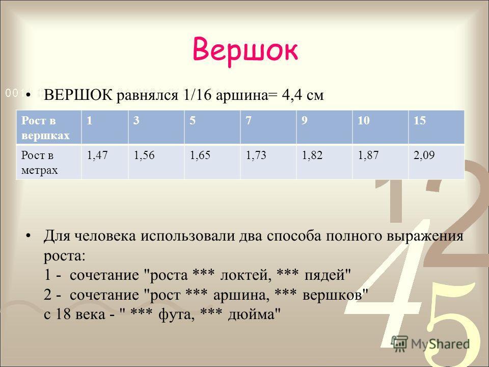 Вершок ВЕРШОК равнялся 1/16 аршина= 4,4 см Для человека использовали два способа полного выражения роста: 1 - сочетание