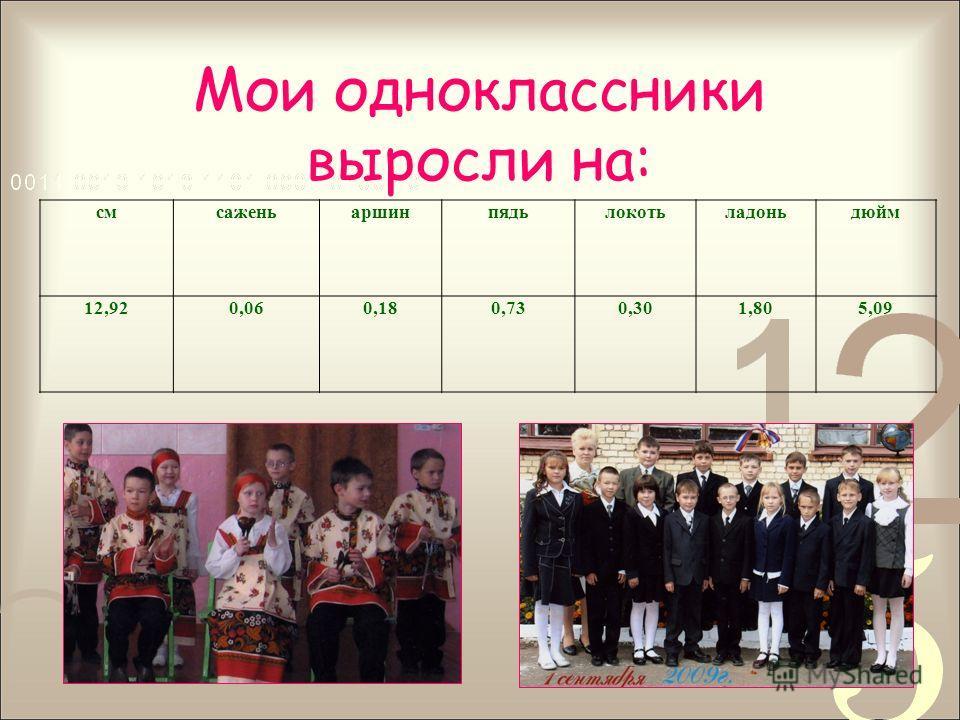 Мои одноклассники выросли на: смсаженьаршинпядьлокотьладоньдюйм 12,920,060,180,730,301,805,09