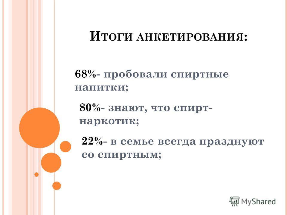 И ТОГИ АНКЕТИРОВАНИЯ : 68%- пробовали спиртные напитки; 80%- знают, что спирт- наркотик; 22%- в семье всегда празднуют со спиртным;