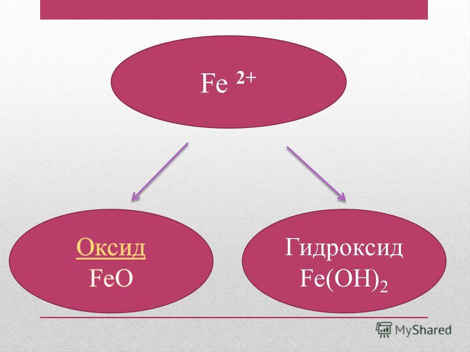 Fe 2+ Гидроксид Fe(OH) 2