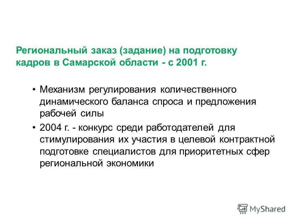 Региональный заказ (задание) на подготовку кадров в Самарской области - с 2001 г. Механизм регулирования количественного динамического баланса спроса и предложения рабочей силы 2004 г. - конкурс среди работодателей для стимулирования их участия в цел