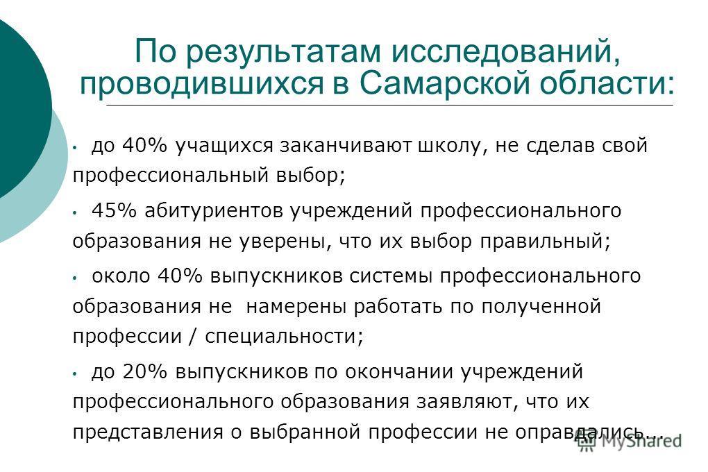 По результатам исследований, проводившихся в Самарской области: до 40% учащихся заканчивают школу, не сделав свой профессиональный выбор; 45% абитуриентов учреждений профессионального образования не уверены, что их выбор правильный; около 40% выпускн