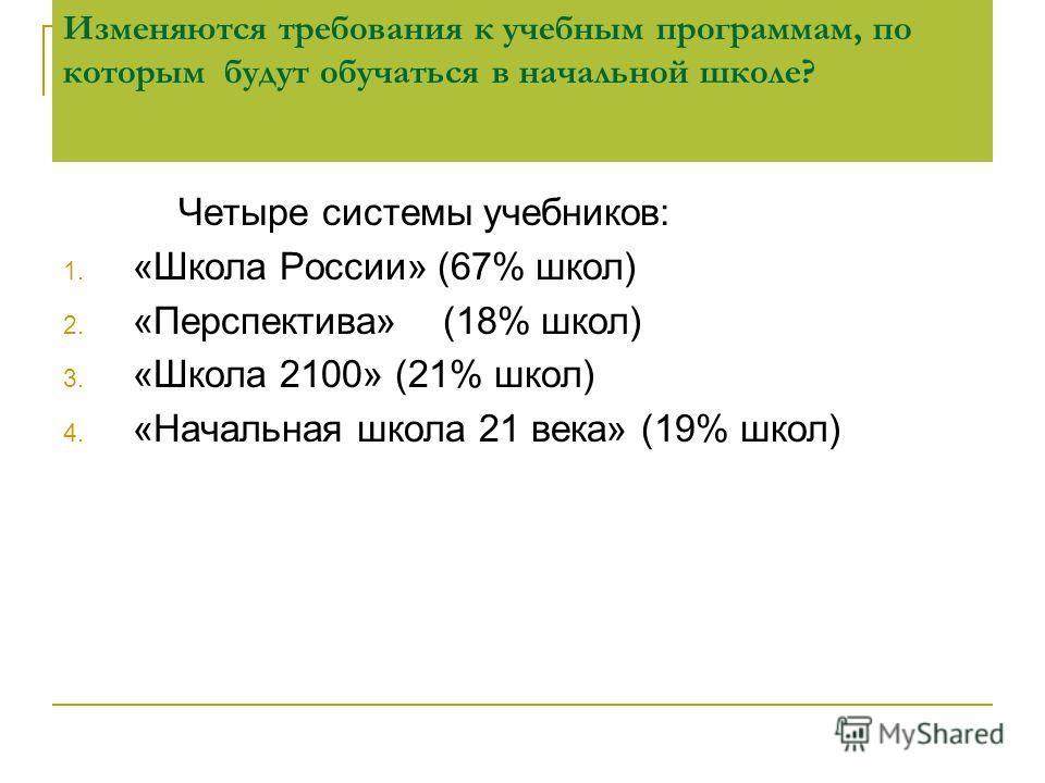 Изменяются требования к учебным программам, по которым будут обучаться в начальной школе? Четыре системы учебников: 1. «Школа России» (67% школ) 2. «Перспектива» (18% школ) 3. «Школа 2100» (21% школ) 4. «Начальная школа 21 века» (19% школ)