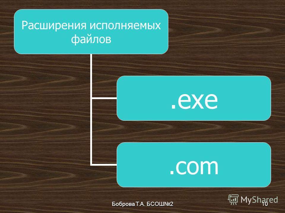 Боброва Т.А. БСОШ210 Расширения исполняемых файлов.exe.com