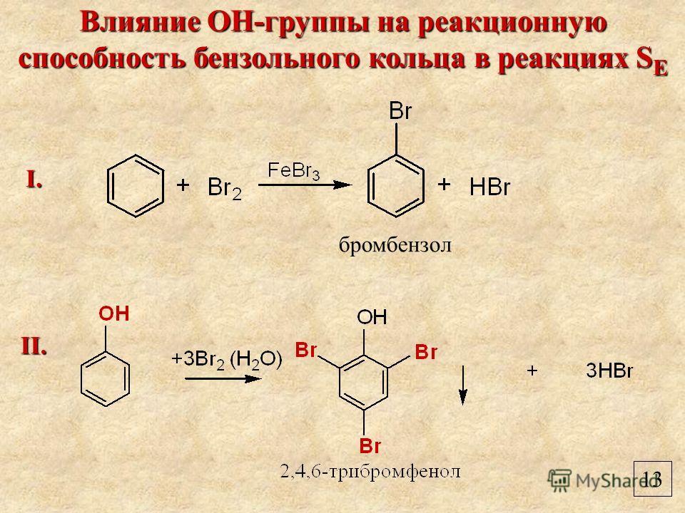 13 бромбензол Влияние ОН-группы на реакционную способность бензольного кольца в реакциях S E I. II.