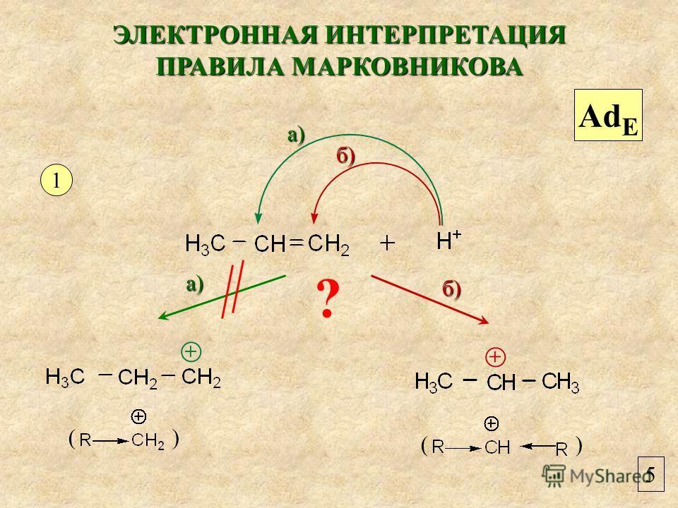 5 ЭЛЕКТРОННАЯ ИНТЕРПРЕТАЦИЯ ПРАВИЛА МАРКОВНИКОВА 1 а) б) а) б) ( ) Ad E ?