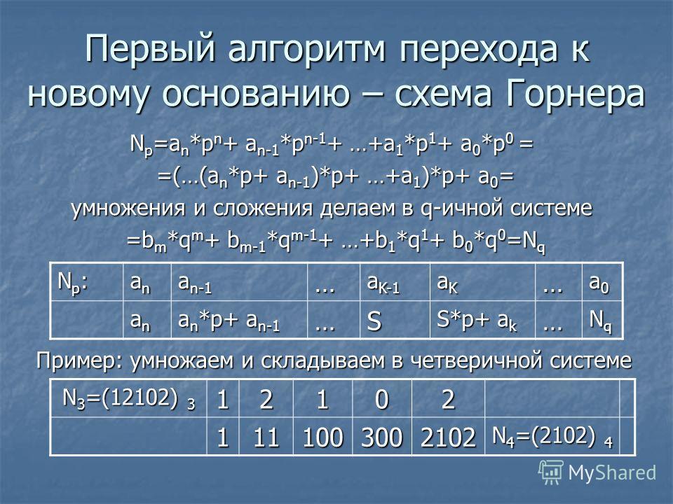 Первый алгоритм перехода к новому основанию – схема Горнера N p =a n *p n + a n-1 *p n-1 + …+a 1 *p 1 + a 0 *p 0 = =(…(a n *p+ a n-1 )*p+ …+a 1 )*p+ a 0 = =(…(a n *p+ a n-1 )*p+ …+a 1 )*p+ a 0 = умножения и сложения делаем в q-ичной системе =b m *q m