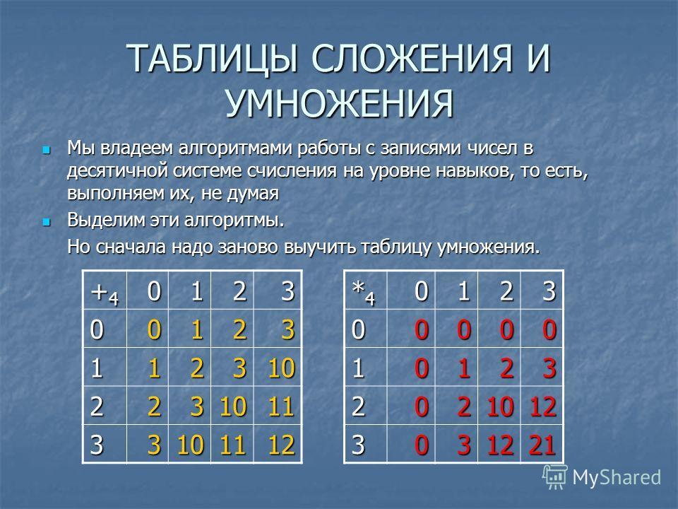 ТАБЛИЦЫ СЛОЖЕНИЯ И УМНОЖЕНИЯ Мы владеем алгоритмами работы с записями чисел в десятичной системе счисления на уровне навыков, то есть, выполняем их, не думая Мы владеем алгоритмами работы с записями чисел в десятичной системе счисления на уровне навы