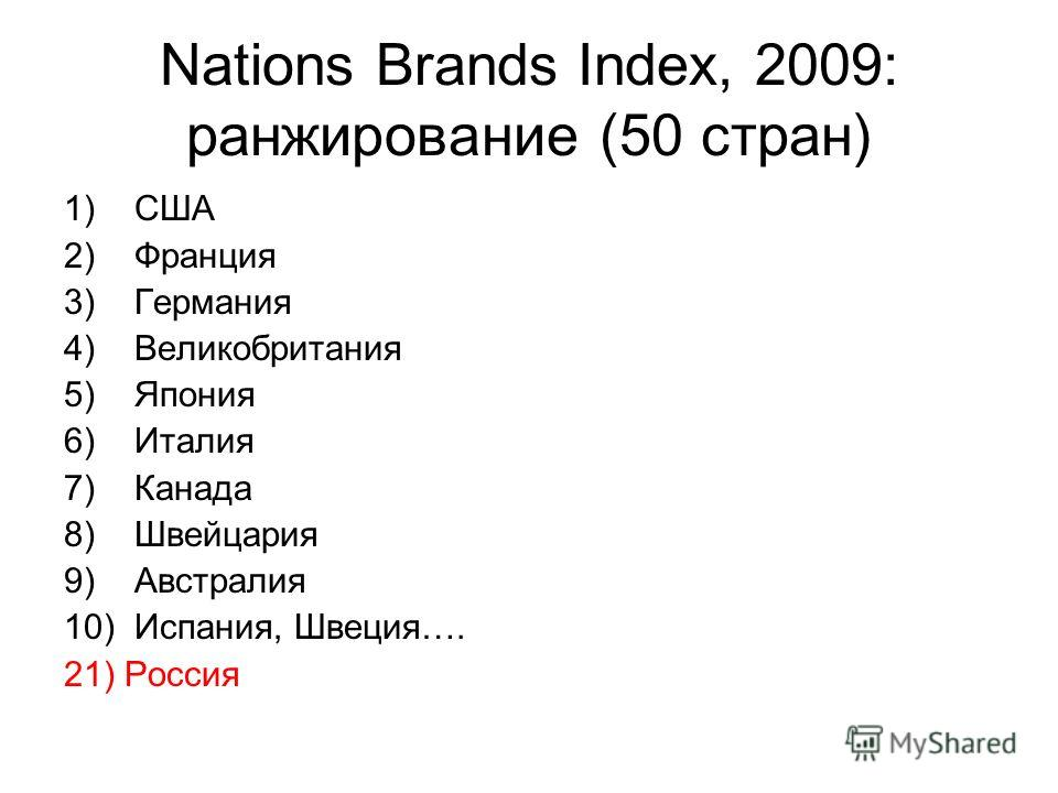 Nations Brands Index, 2009: ранжирование (50 стран) 1)США 2)Франция 3)Германия 4)Великобритания 5)Япония 6)Италия 7)Канада 8)Швейцария 9)Австралия 10)Испания, Швеция…. 21) Россия