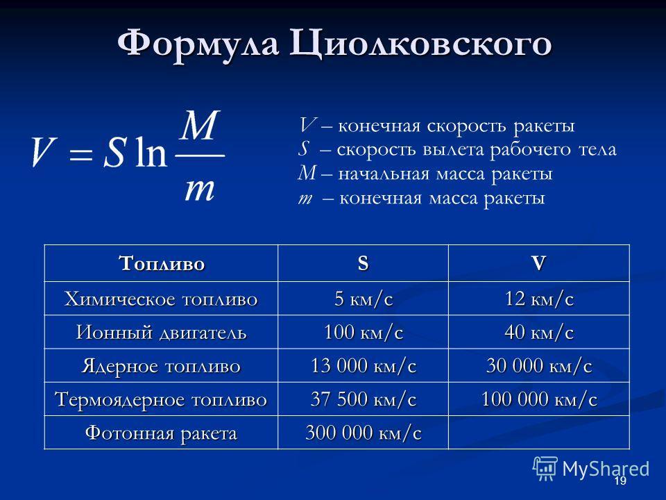 19 Формула Циолковского V – конечная скорость ракеты S – скорость вылета рабочего тела M – начальная масса ракеты m – конечная масса ракетыТопливоSV Химическое топливо 5 км/с 12 км/с Ионный двигатель 100 км/с 40 км/с Ядерное топливо 13 000 км/с 30 00