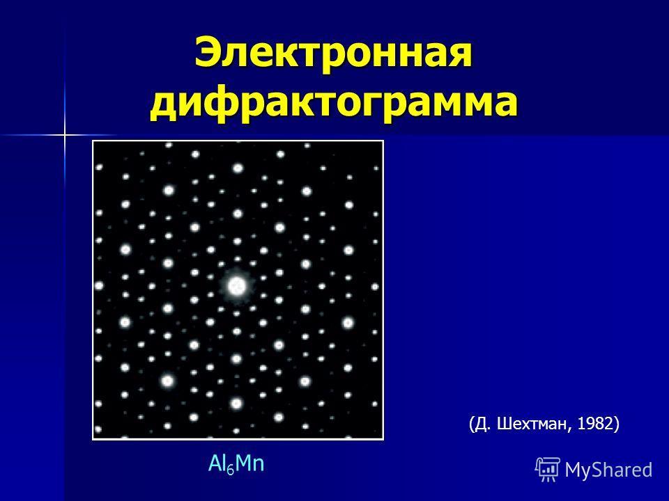 Электронная дифрактограмма (Д. Шехтман, 1982) Al 6 Mn