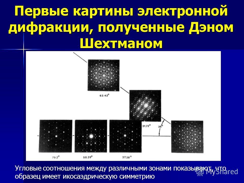 Первые картины электронной дифракции, полученные Дэном Шехтманом Угловые соотношения между различными зонами показывают, что образец имеет икосаэдрическую симметрию
